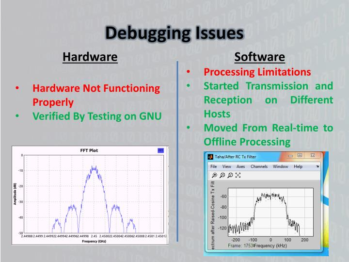 Debugging Issues