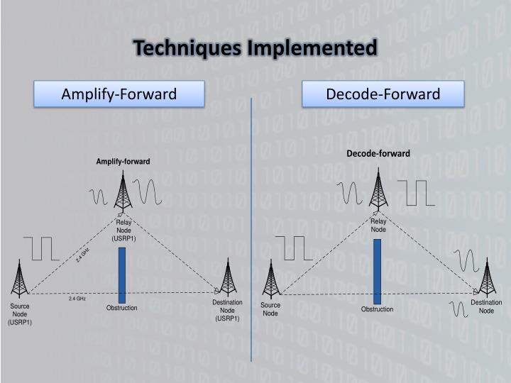 Techniques Implemented