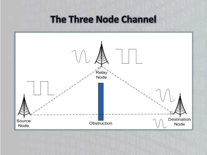 The three node channel