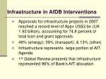 infrastructure in afdb interventions