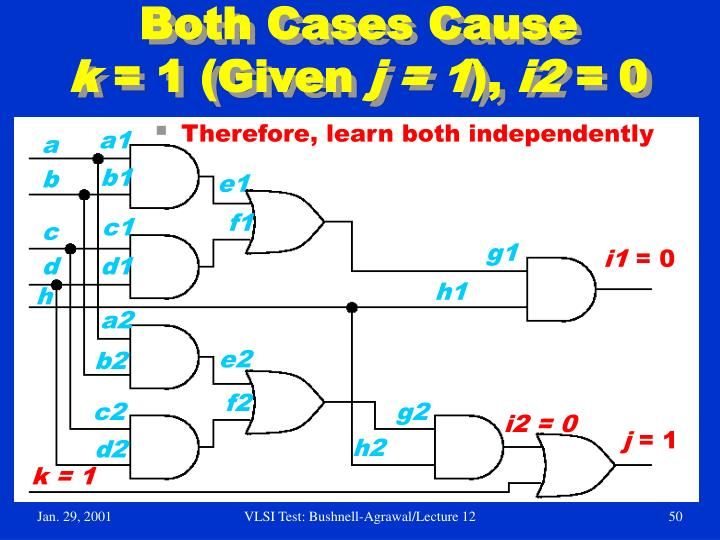 Both Cases Cause