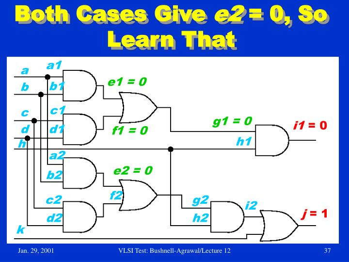 Both Cases Give