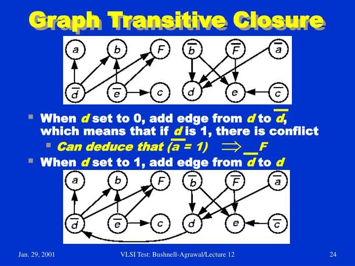 Graph Transitive Closure