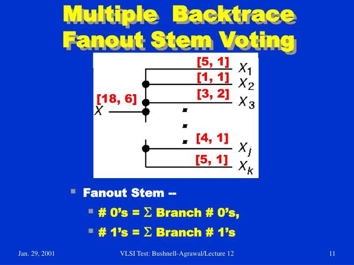 Multiple  Backtrace  Fanout Stem Voting
