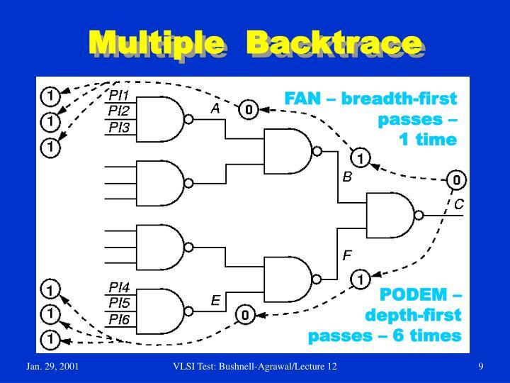 Multiple  Backtrace