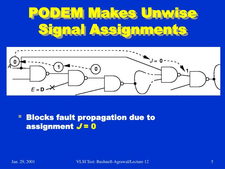 PODEM Makes Unwise Signal Assignments