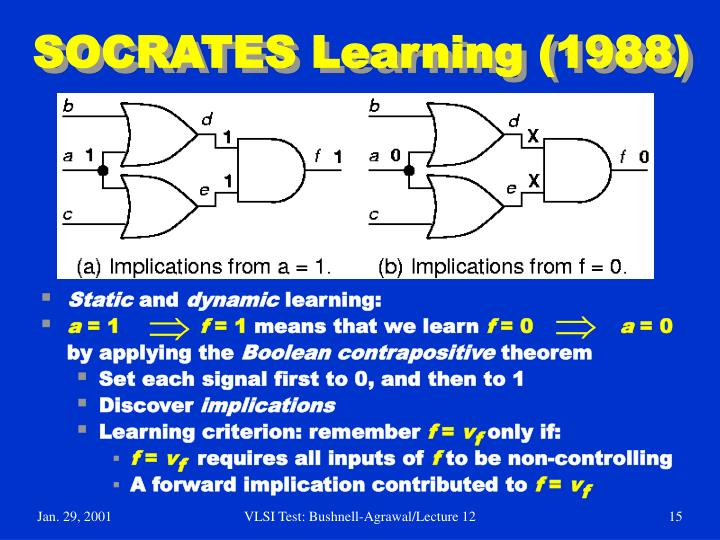 SOCRATES Learning (1988)