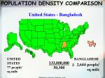 population density comparison