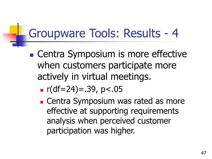 Groupware Tools: Results - 4