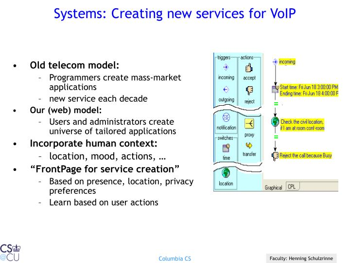 Systems: Creating new services for VoIP