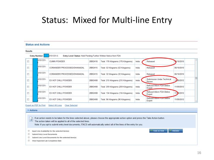 Status:  Mixed for Multi-line Entry