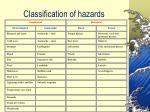classification of hazards