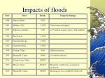 impacts of floods