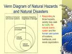 venn diagram of natural hazards and natural disasters