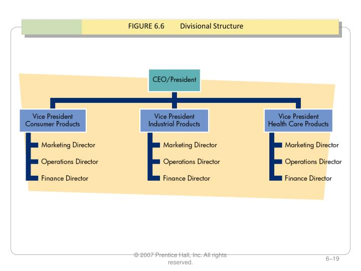 divisional structure with departmentalization by product