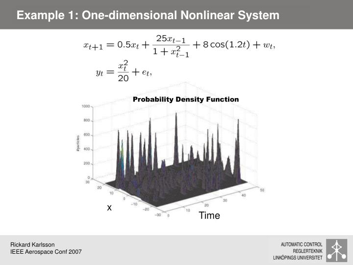 Example 1: One-dimensional Nonlinear System