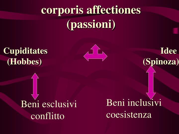 corporis affectiones