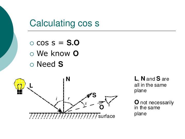 Calculating cos s
