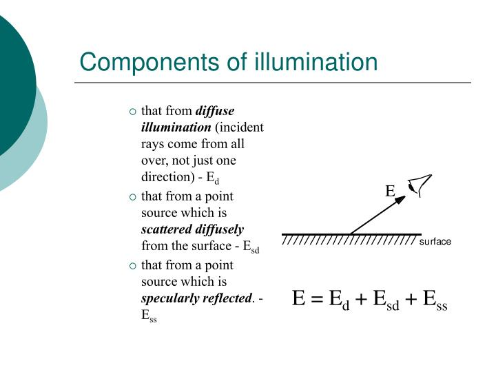 Components of illumination