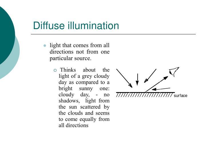 Diffuse illumination