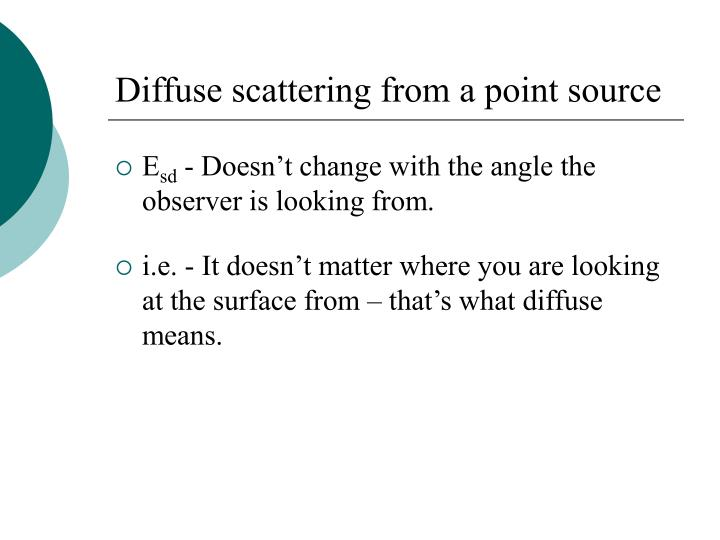 Diffuse scattering from a point source