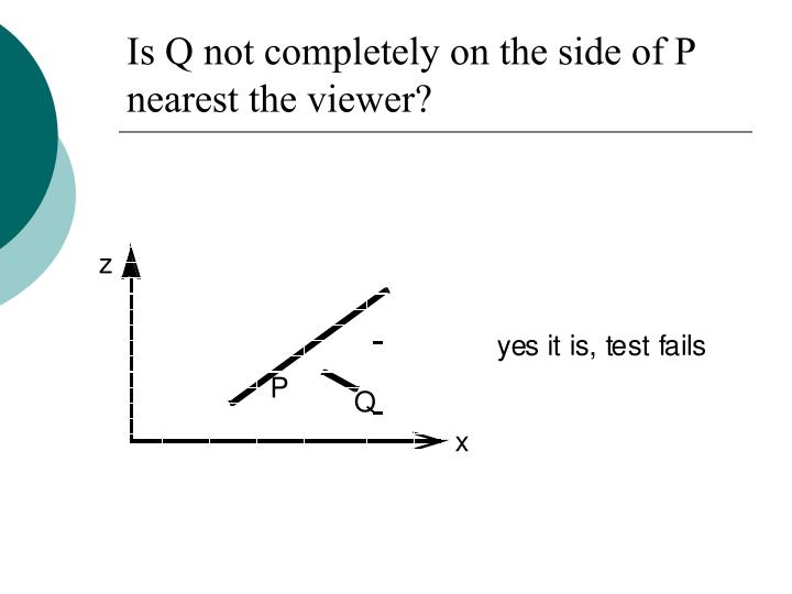 Is Q not completely on the side of P nearest the viewer?