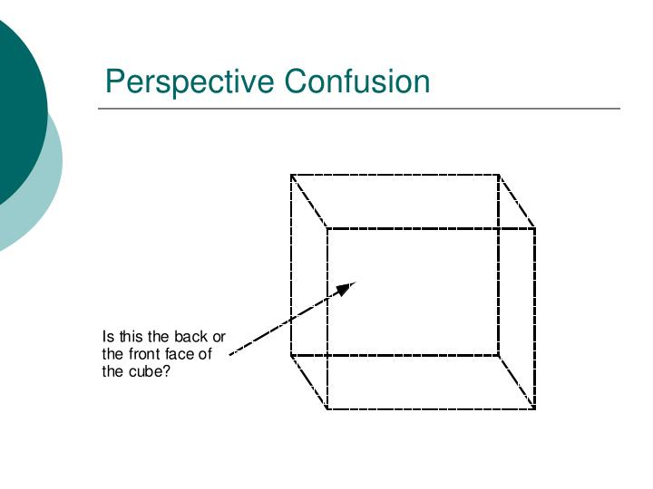 Perspective Confusion