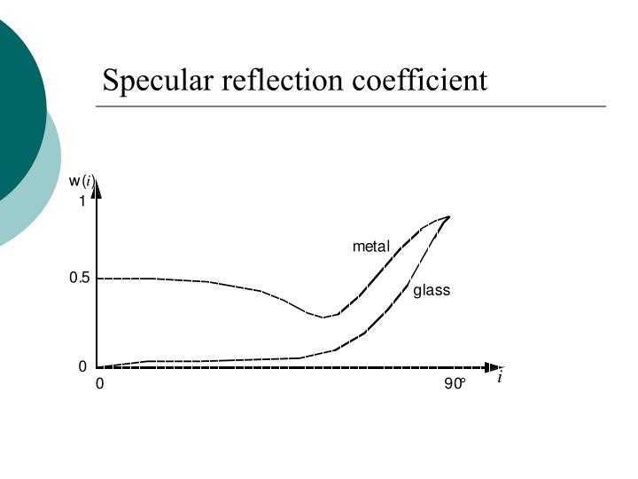 Specular reflection coefficient