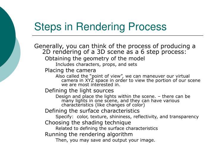 Steps in Rendering Process