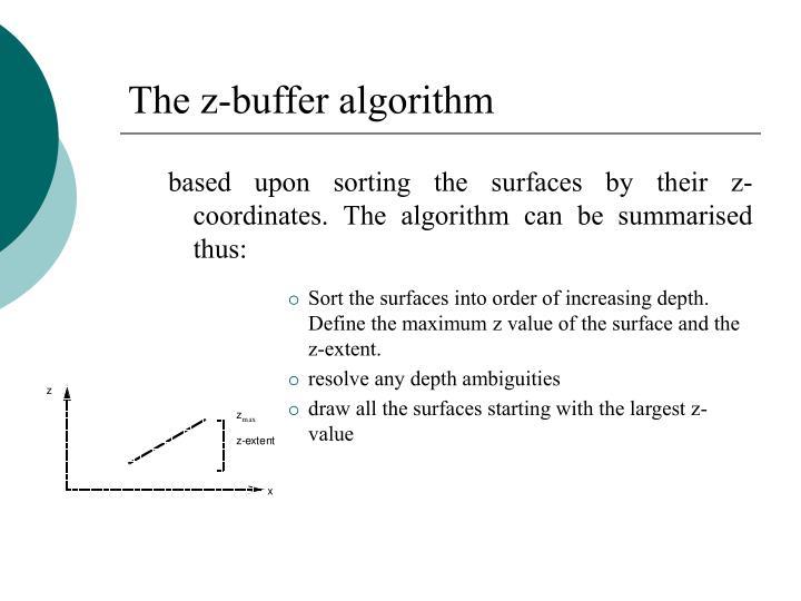 The z-buffer algorithm