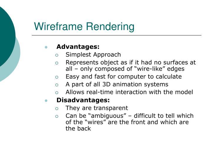 Wireframe rendering