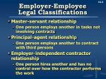 employer employee legal classifications
