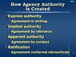 how agency authority is created