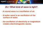 25 1 what kind of wave is light