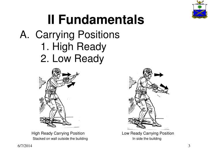 Ii fundamentals