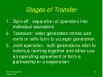 stages of transfer