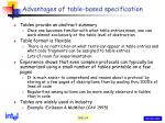 advantages of table based specification