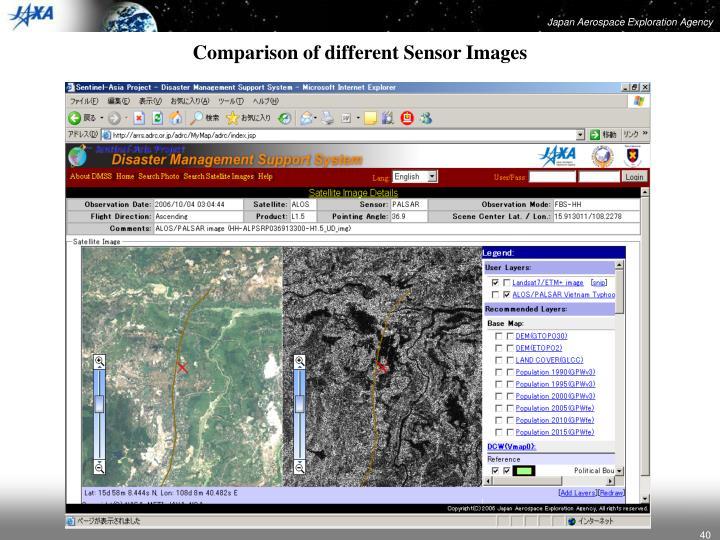 Comparison of different Sensor Images