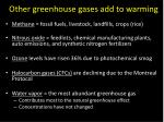 other greenhouse gases add to warming