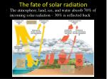 the fate of solar radiation