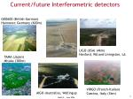 current future interferometric detectors
