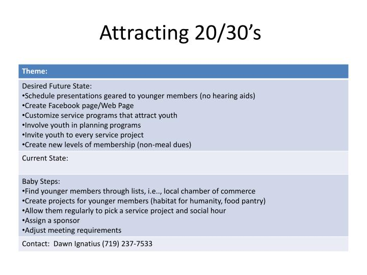 Attracting 20/30's
