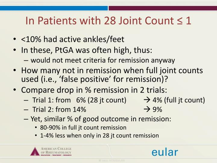 In Patients with 28 Joint Count ≤ 1