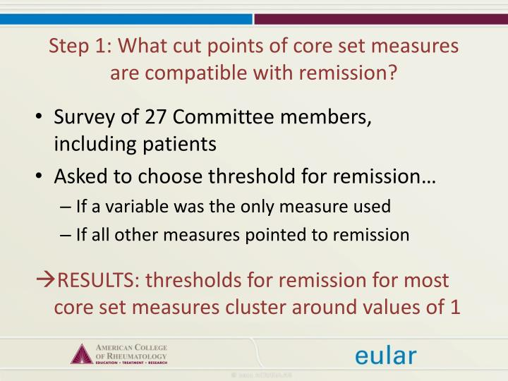 Step 1: What cut points of core set measures