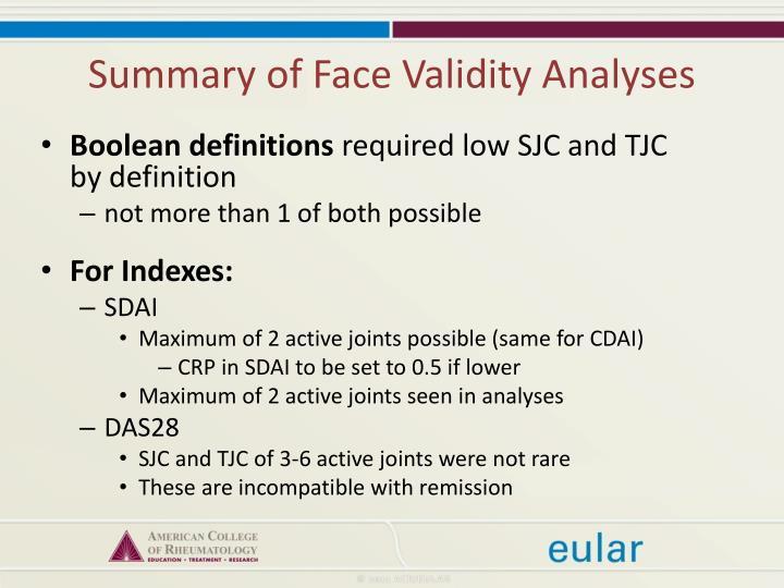 Summary of Face Validity Analyses