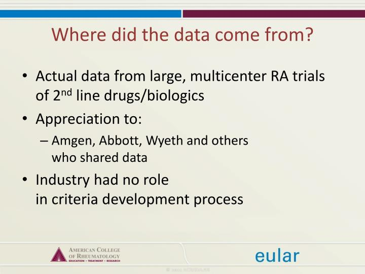 Where did the data come from?