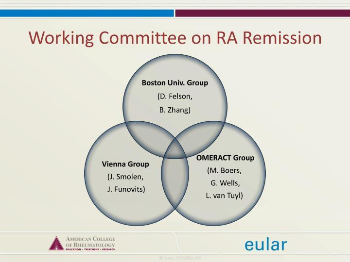 Working Committee on RA Remission