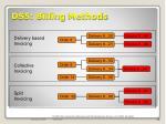 ds5 billing methods