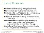 fields of economics