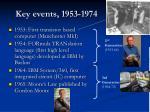 key events 1953 1974